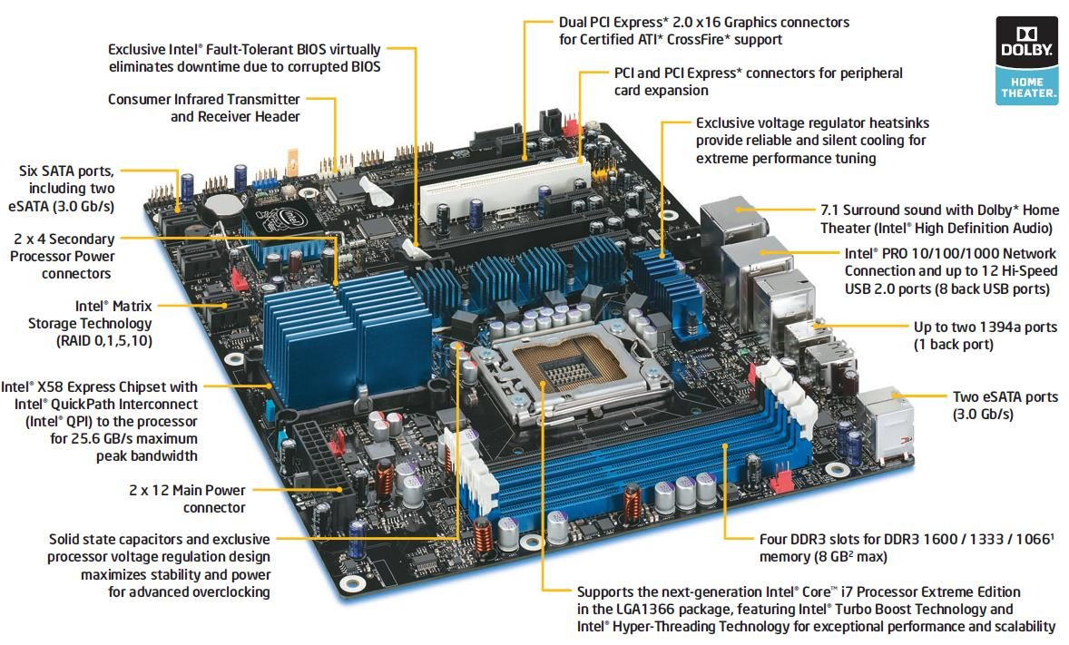 Intel Extreme Motherboard DX58SO – prima placa de baza Intel creata special pentru noile procesoare Core i7