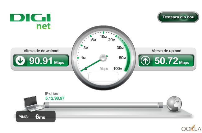 Test viteza internet la RDS