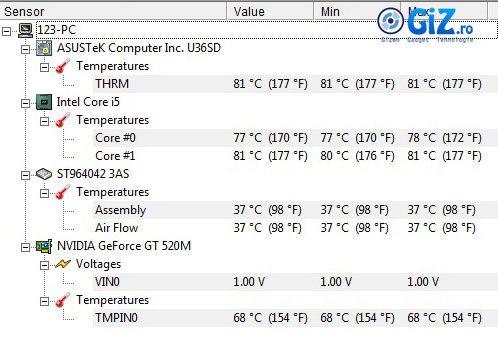 Temperaturile interne dupa 10-15 minute de COD:Modern Warfare 2