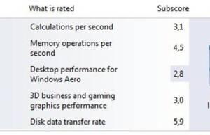 2.8 puncte - Windows 7 rating