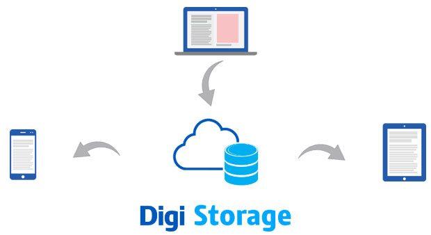 Digi Storage ofera o cantitate mare de spatiu pentru un pret mic