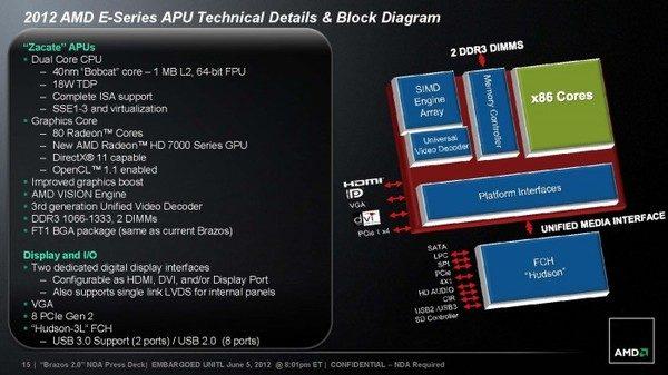 AMD E1-1200 și E2-1800 – chip-uri APU destinate laptop-urilor de buget
