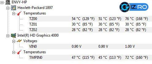 Ventilatie buna pentru HP Envy 6