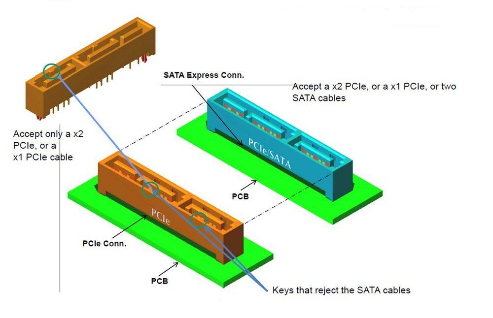 Noile SSD-uri – mai ieftine si spatiu de stocare mai mare