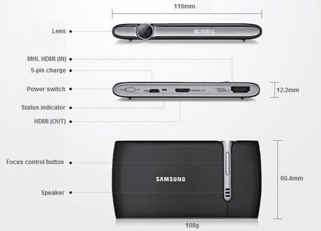 Mini proiectorul Samsung EAD-R10
