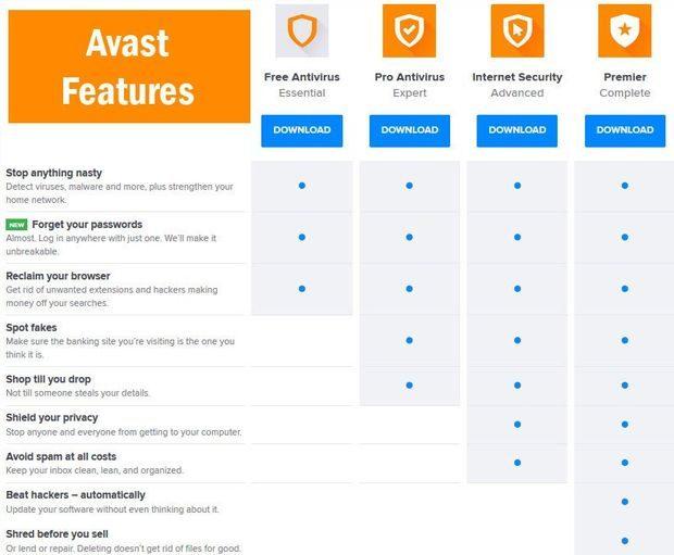 Avast-comparison