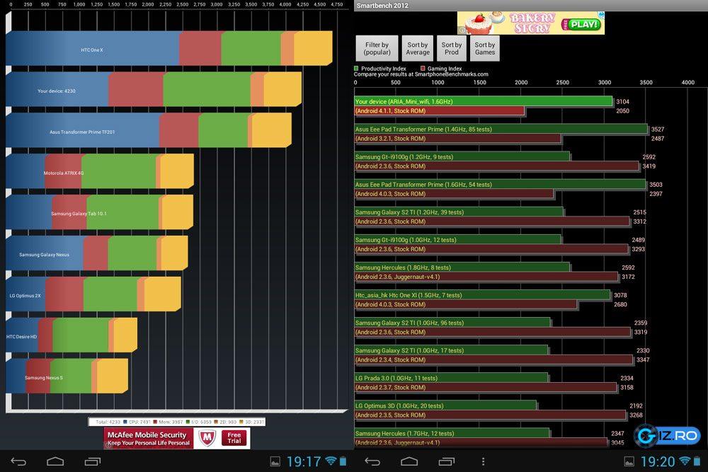 Rezultate obtinute in Quadrant (stanga) si Smartbench 2012 (dreapta)
