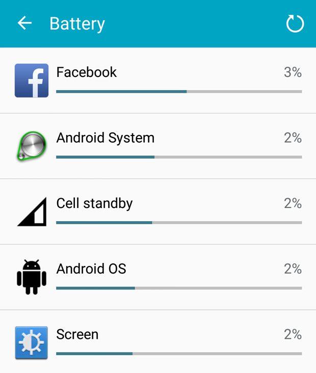 Android iti spune ce aplicatii consuma cea mai mare cantitate de energie