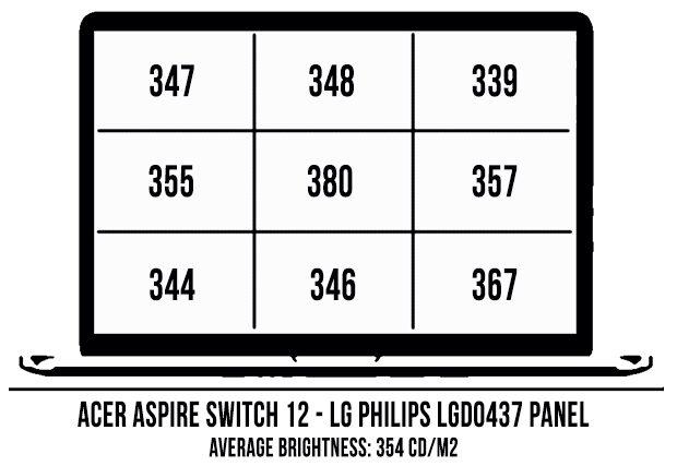 acer-aspire-switch-ecran-luminoz