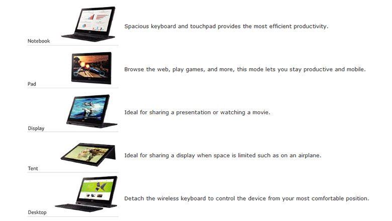Toate modurile in care poate fi utilizat Switch 12