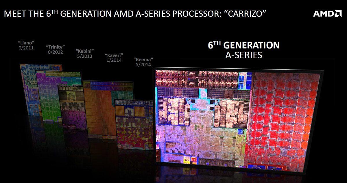 Carrizo este cea mai recentă serie de procesoare mobile AMD