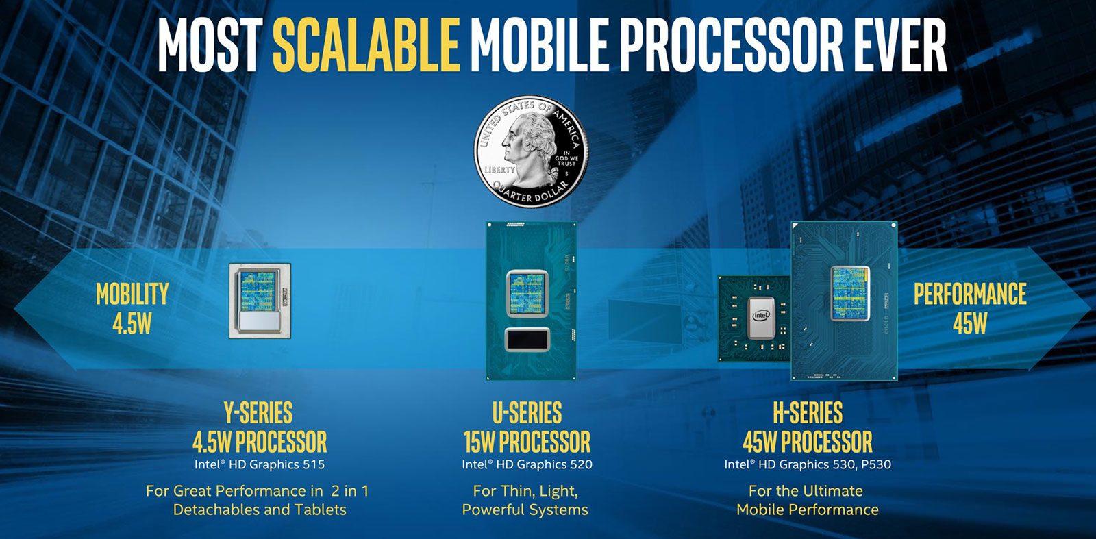 Procesoarele Intel Skylake vor echipa laptopurile ce vor fi lansate în următoarele 12 luni