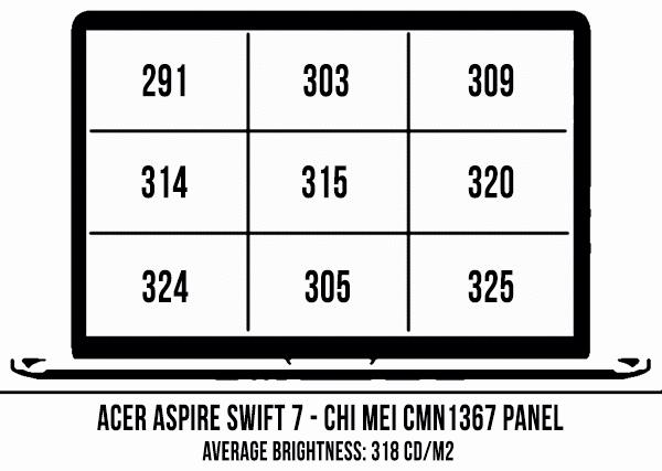 acer-swift-7-ecran-luminozitate