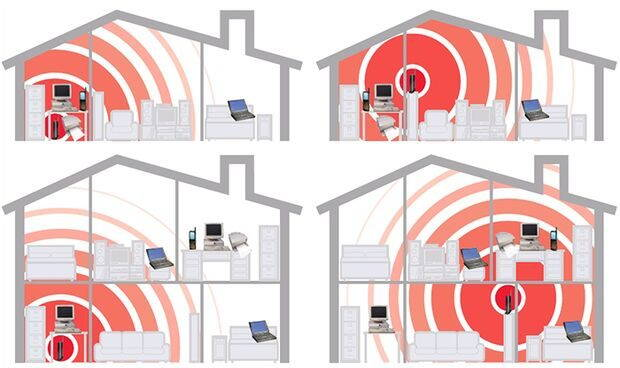 wifi_position