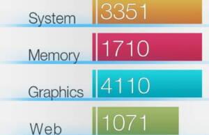 asus-zenfone-3-deluxe-benchmarks
