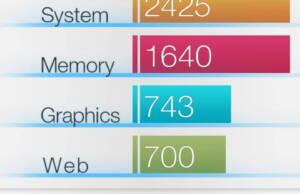 Huawei p10 Lite benckmarks