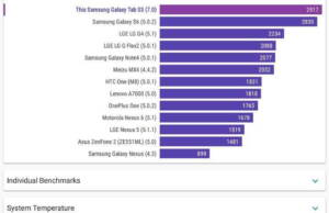 samsung-galaxy-tab-s3-benchmark_08