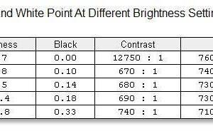 screen-brightness-contrast-1