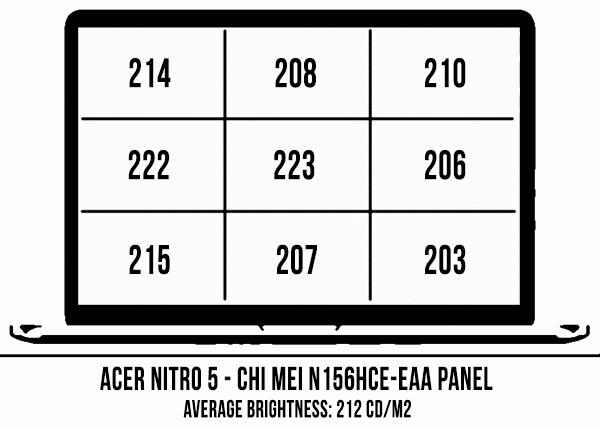 Acer-Nitro-5-screen