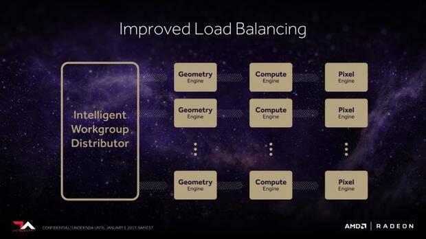 Vega Final Presentation-4
