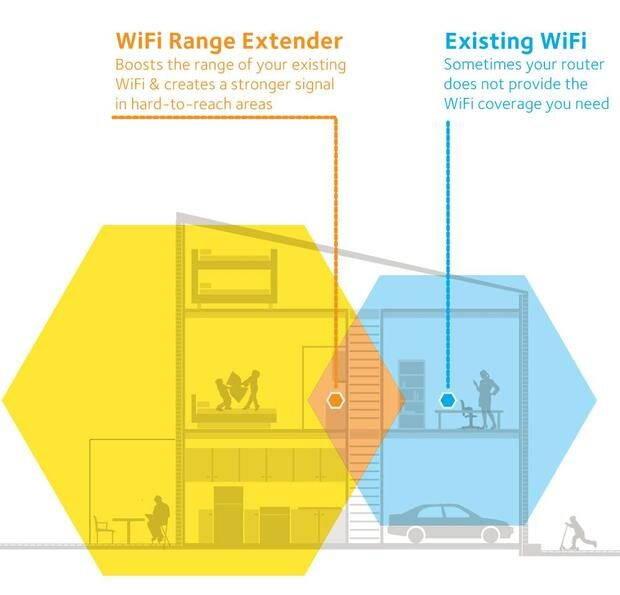 range-extender-1