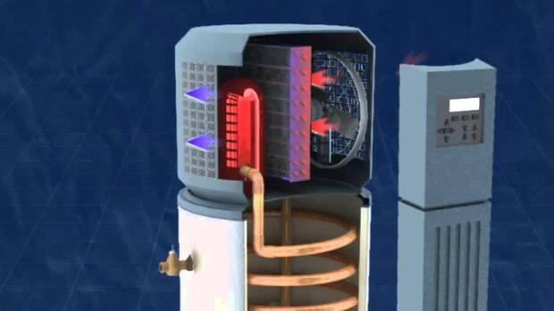 boiler-pompa-de-caldura