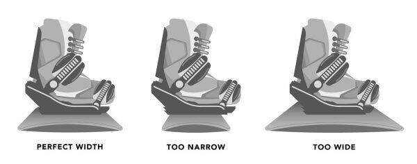 latime-snowboard