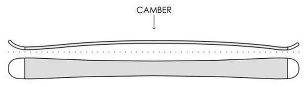 ski_guide_camber_1