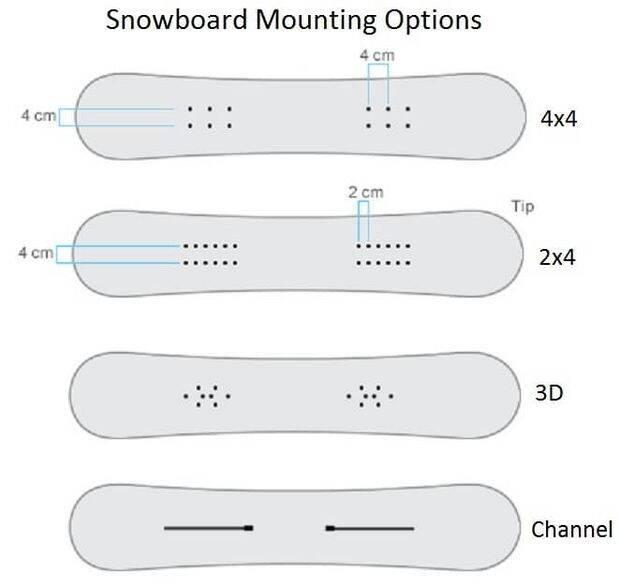 snowboard-legaturi-montura