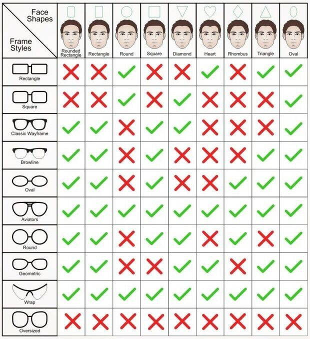 forma-ochelari-forma-fete
