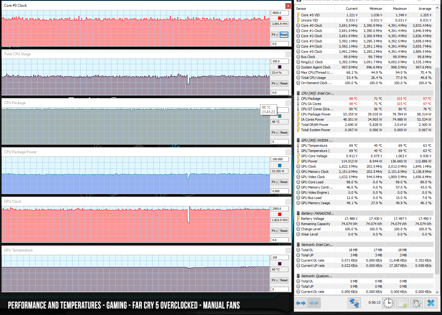 perf-temp-farcry5-overclocked-manual-fans