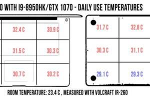 temperatures-dailyuse-helios500