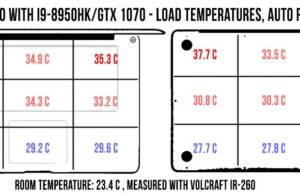 temperatures-load-helios500-auto-fans