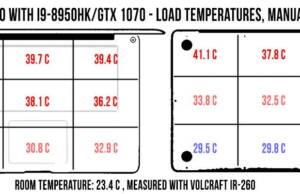 temperatures-load-helios500-manual-fans