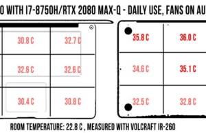 acer-predator-triton-500-temperatures-daily-autofans