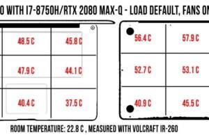 acer-predator-triton-500-temperatures-load-autofans