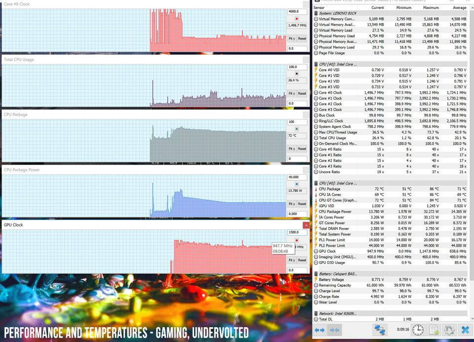 perf-temps-gaming-undervolted-960x693
