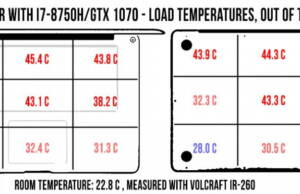 temperatures-load-standard-msi-ge73-960x384