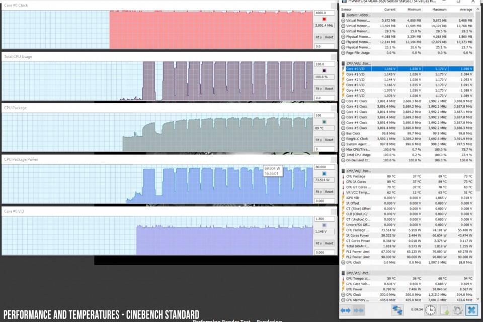 perf-temps-cinebench-default-960x639