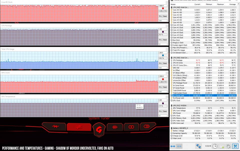perf-temps-gaming-mordor-undervolted-autofans-960x604