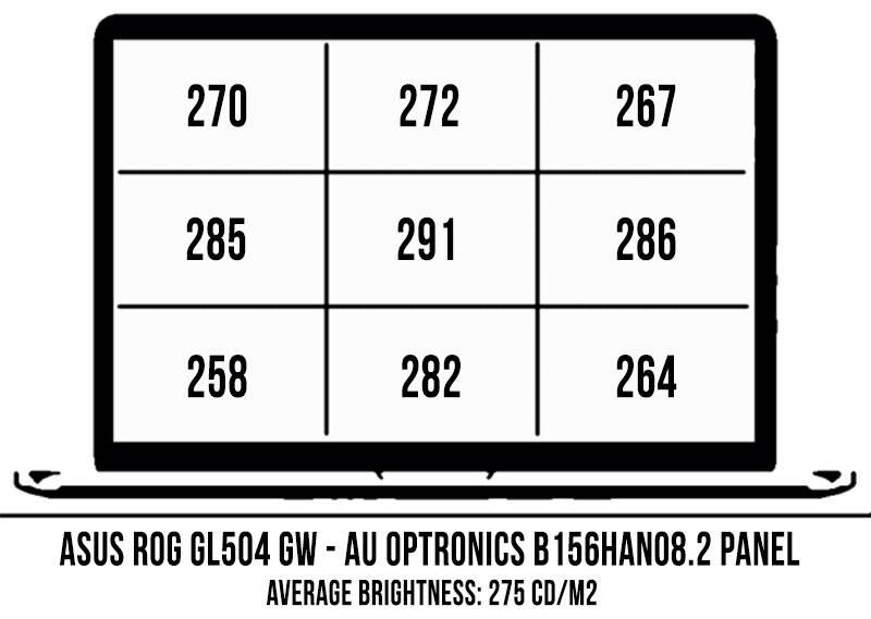 screen-brightness-coverage-ROG-GL504GW