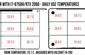 temperatures-MSI-GE75-dailyuse