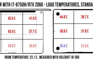 temperatures-MSI-GE75-load-standard