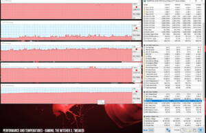 acer-nitro-7-perf-temps-gaming-witcher3-tweaked