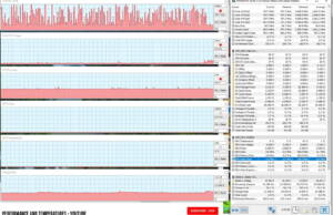 acer-nitro-7-perf-temps-youtube-2