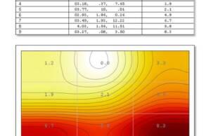 acer-predator-helios-300-screen-colors-uniformity