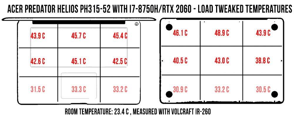 acer-predator-helios-300-temperatures-load-tweaked-predator300-15