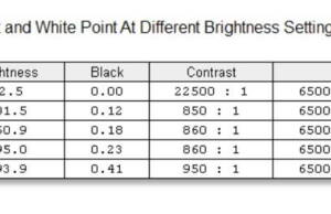 asus-zenbook-s13-ux392fn-screen-brightness-contrast