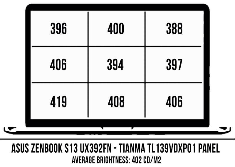 asus-zenbook-s13-ux392fn-screen-brightness-coverage-zenbookux392