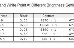 lenovo-legion-y740--screen-brightness-contrast-1